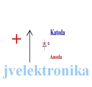led ok1
